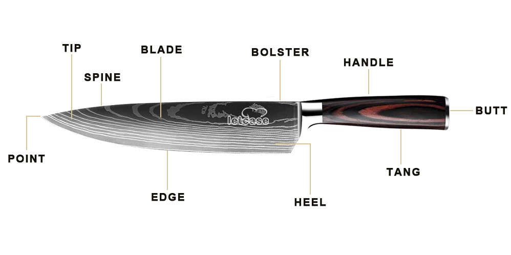 The different parts of a knife Anatomy of a kitchen knife